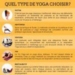choisir-types-yoga